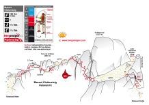 Mapka topo ferraty Masare